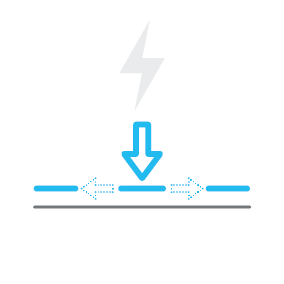 Propriétés électrostatiques dissipatives ESD (ASTM D257: 10^9 ohms)